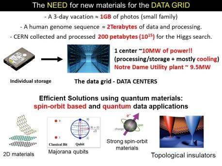 datagrid slide
